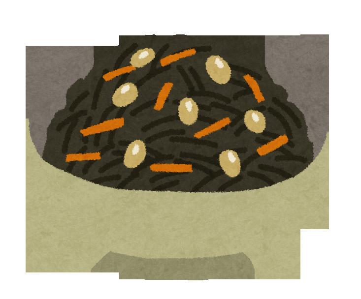 ヒジキやゴマなど黒い食材