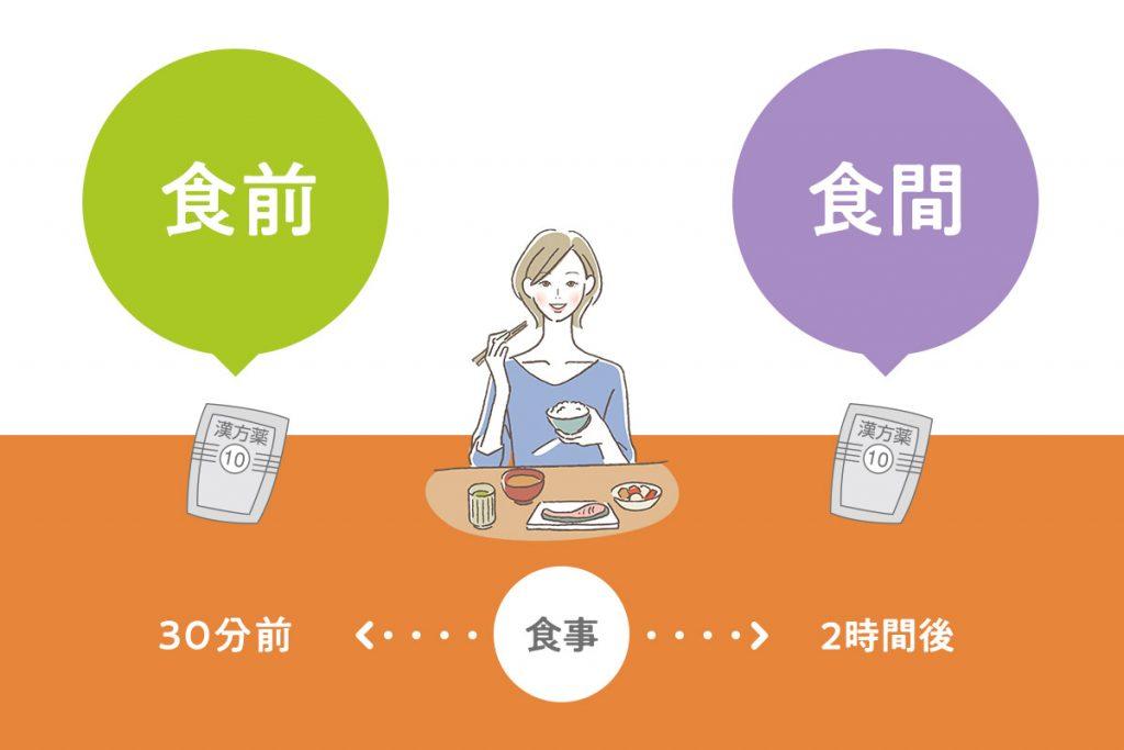 漢方薬の服用は「食前または食間」が一般的